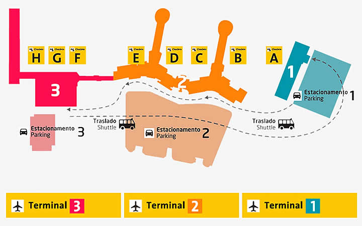 Terminais no aeroporto Guarulhos