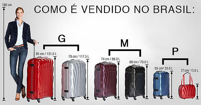 Tamanhos de mala no Brasil