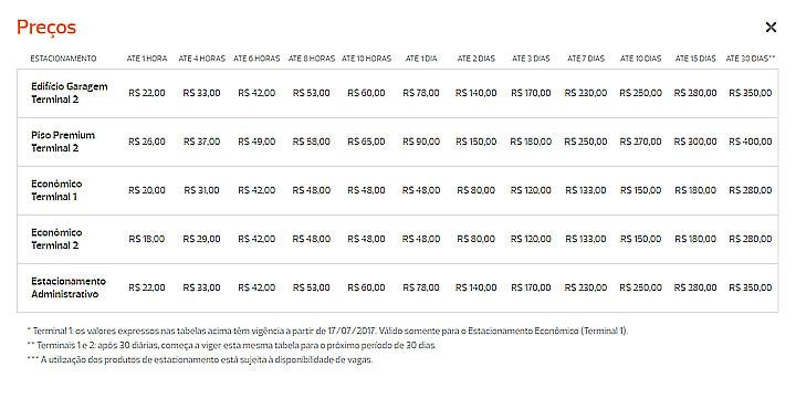 Preço de estacionamento no aeroporto Galeão