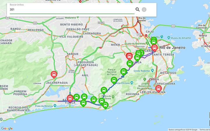 Mapa do site Rio